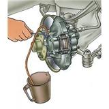 Перейти к Оборудование для обслуживания тормозных гидросистем